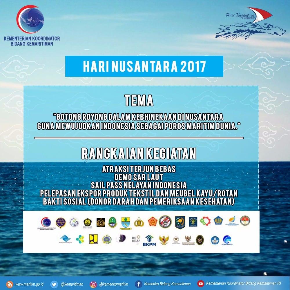 Hari_Nusantara_2