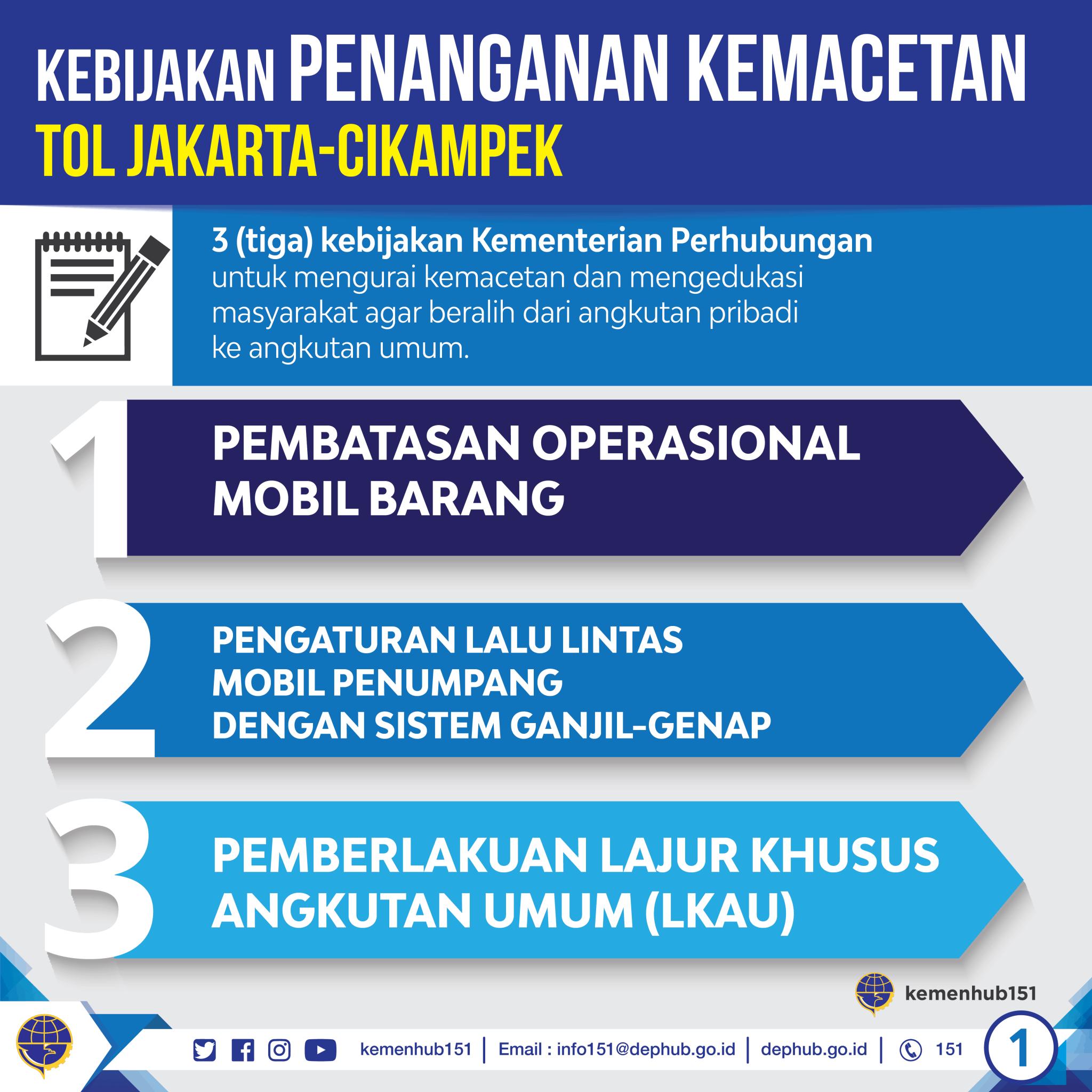 Infografis_Ganjil_Genap_Tol-01