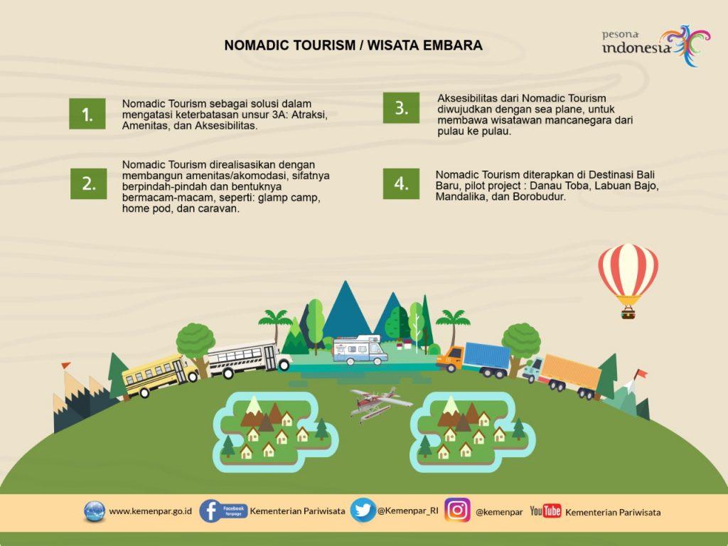 Tawarkan 100 Destinasi Digital dan Nomadic Tourism, Strategi Baru Menpar Datangkan 17 Juta Wisman dan 275 Juta Wisnus di Tahun 2018