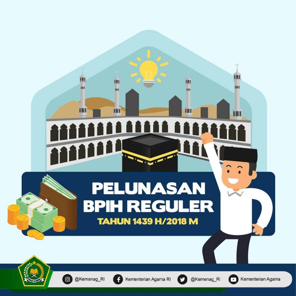 Pelunasan BPIH Mulai 16 April 2018