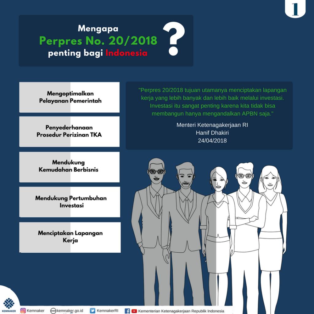 Menaker: Perpres 20/2018 Penting untuk Genjot Investasi dan Ciptakan Lapangan Kerja