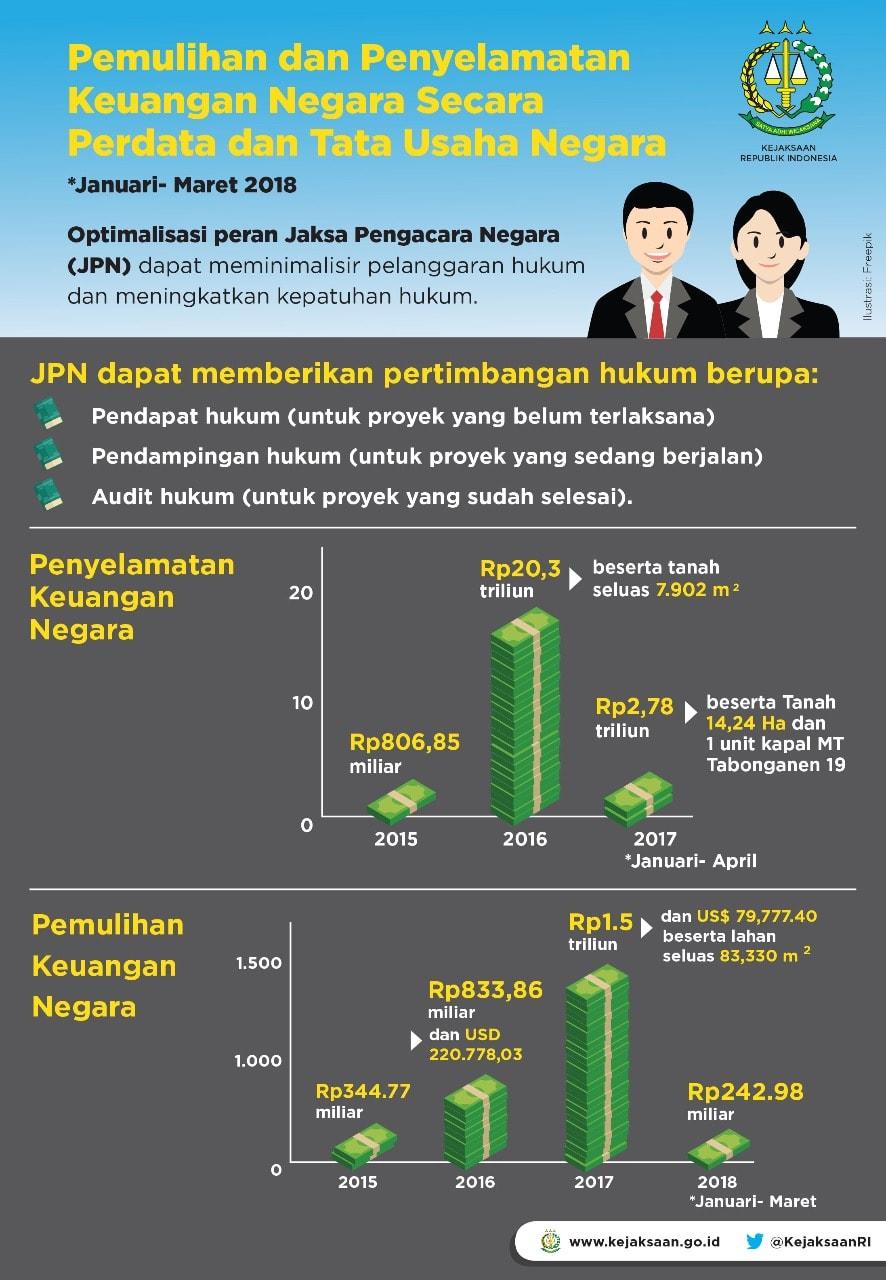 Nartung_Kawal_Uang_Rakyat_1