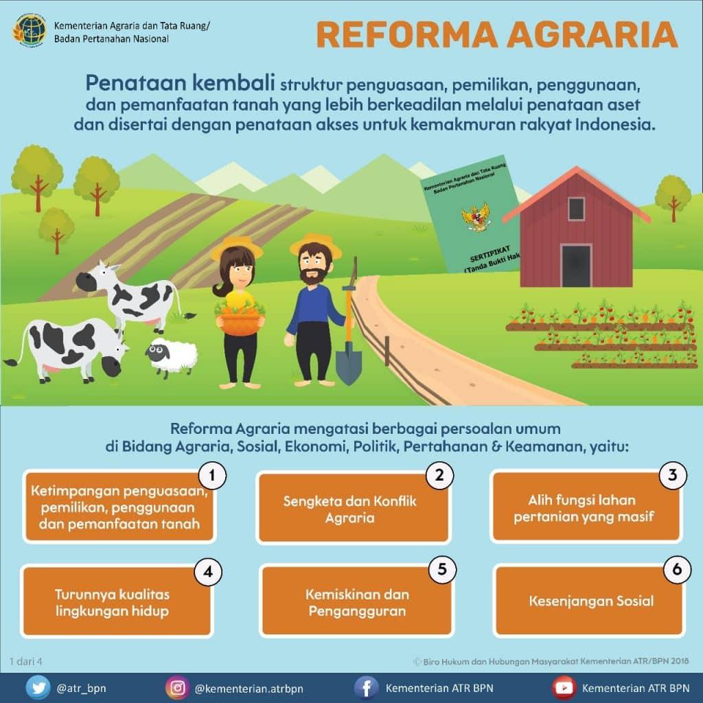 Reforma Agraria Menjamin Pemerataan Sosial Ekonomi Masyarakat Secara Menyeluruh