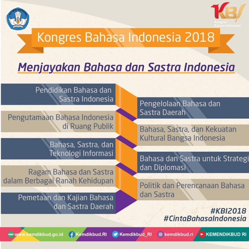 Menjayakan Bahasa dan Sastra Indonesia