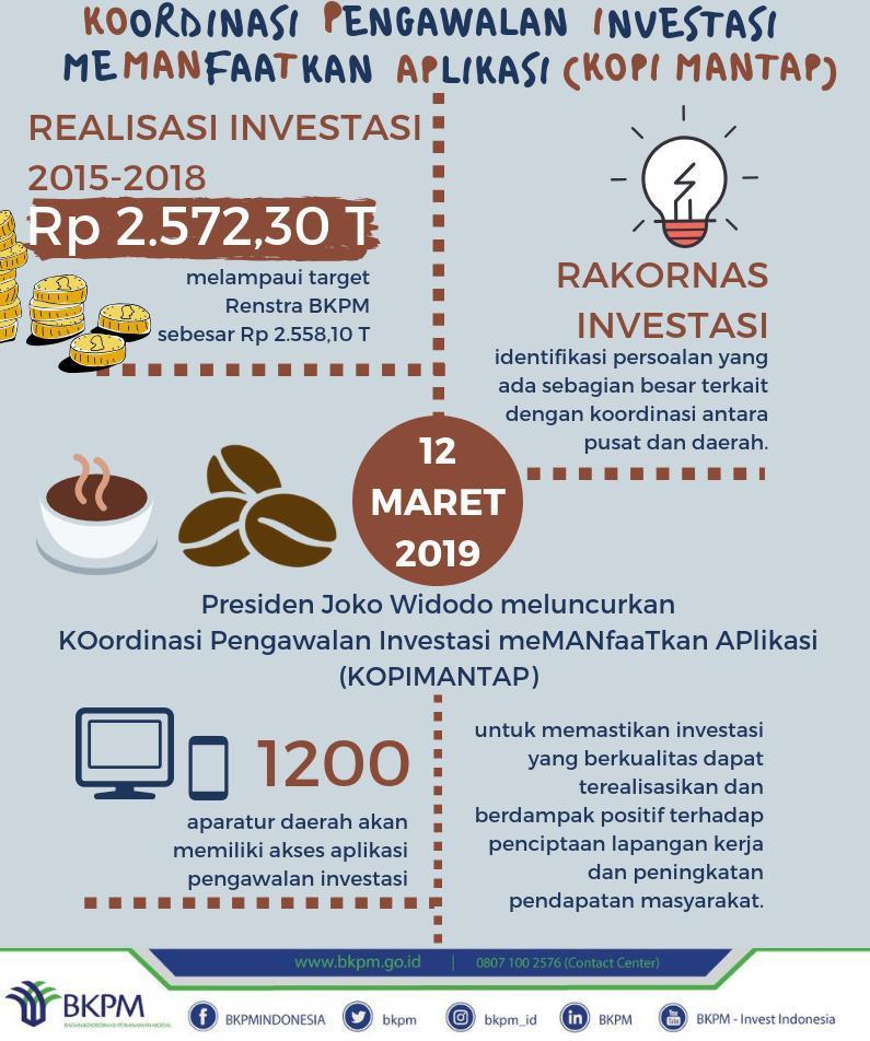 Nartung_Rakornas_Investasi_1