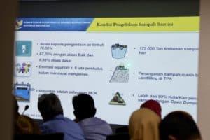 Menko Luhut Rakor Lanjutan Integrated Solid Waste Management di Kantor Maritim