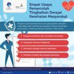 Materi Narasi Tunggal: Peluncuran Komunitas Sehat Untuk Memperluas Promosi Kesehatan dan Pencegahan Penyakit Melalui Posbindu