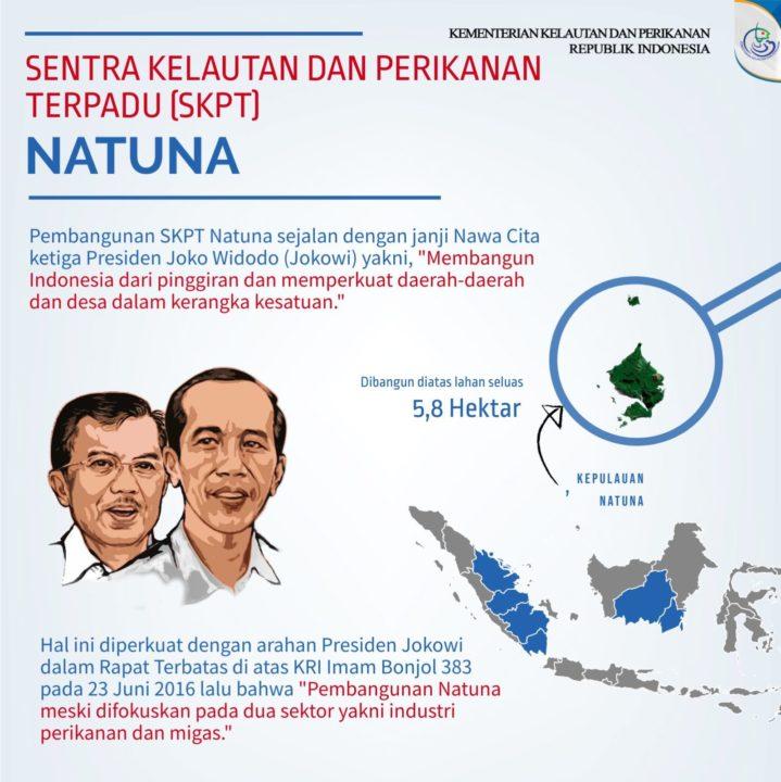 Jadi Garda Depan Utara Indonesia, SKPT Natuna Diresmikan