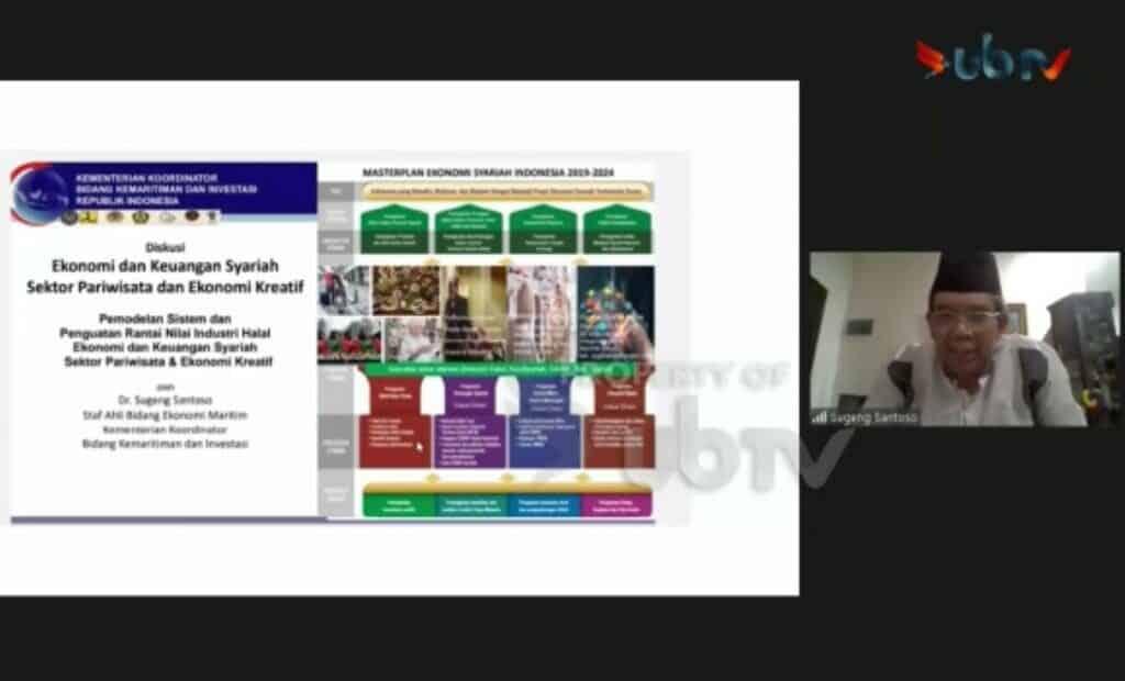 Bersama Kemenparekraf, Kemenko Marves Kembangkan Ekonomi dan Keuangan Syariah Nasional