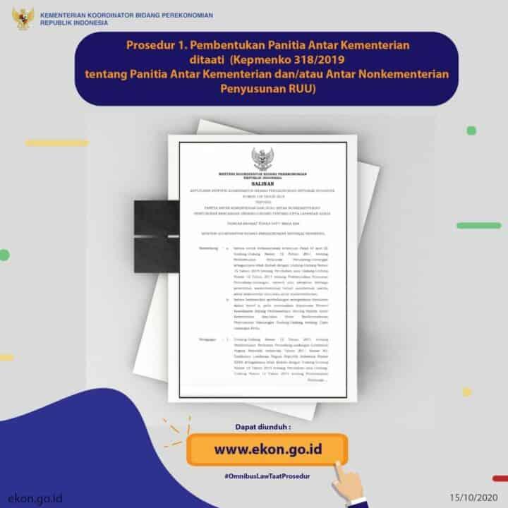 Tahapan Penyusunan UU Cipta Kerja