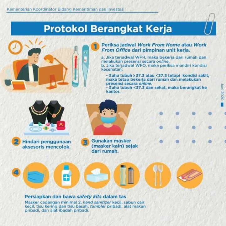 Protokol Kesehatan Kemenko Marves