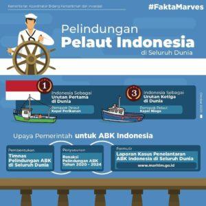 Pelindungan Pelaut Indonesia