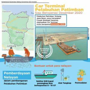 Car Terminal Pelabuhan Patimban Siap Beroperasi