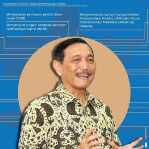 Capaian 1 Tahun Pemerintahan Joko Widodo – Ma'aruf Amin Sektor Kemaritiman dan Investasi