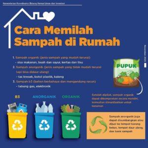 Cara Memilah Sampah di Rumah