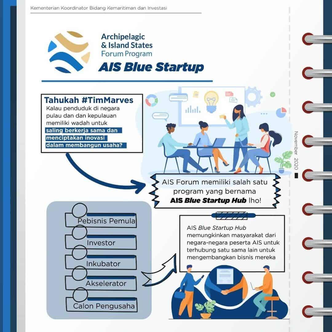Archipelagic & Island States Blue Stratup